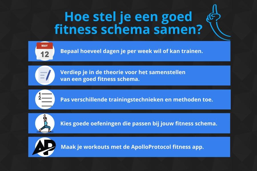 Fitness schema maken