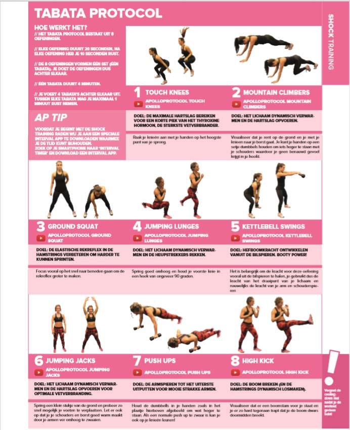 Thuis trainen fitness schema.