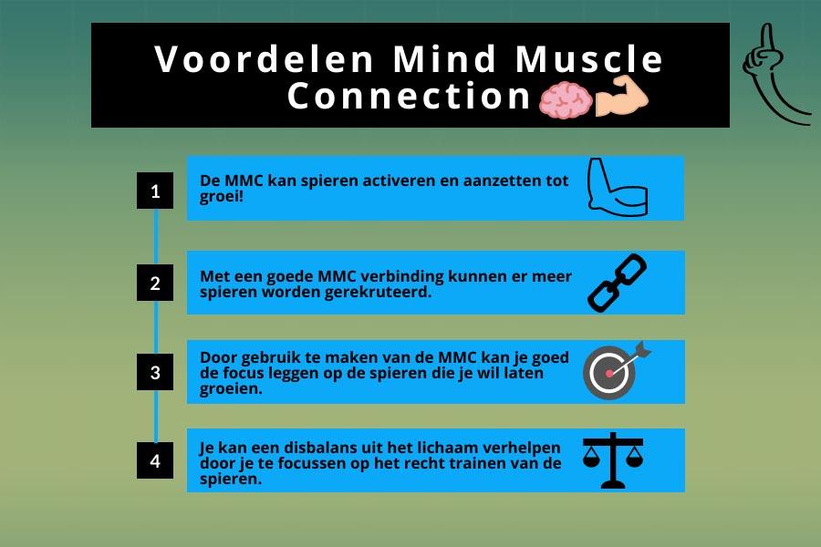 Voordelen van een goede Mind muscle connection